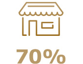 70% of the restaurant space should be devoted to the dining area